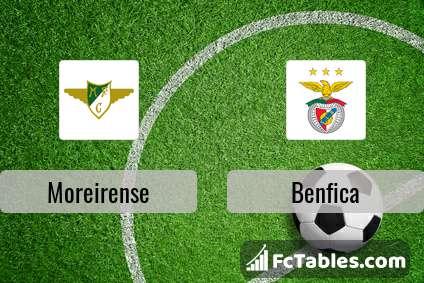 Preview image Moreirense - Benfica