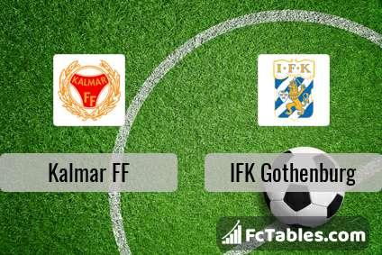 Preview image Kalmar FF - IFK Gothenburg