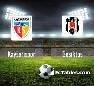Podgląd zdjęcia Kayserispor - Besiktas Stambuł