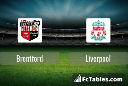 Preview image Brentford - Liverpool