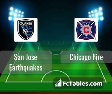 Podgląd zdjęcia San Jose Earthquakes - Chicago Fire