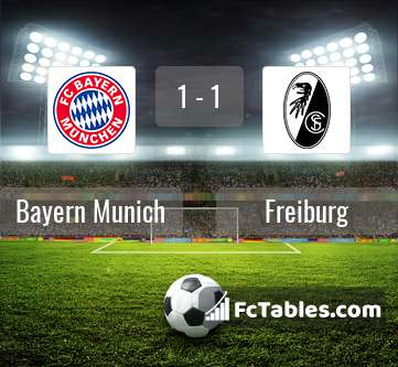Anteprima della foto Bayern Munich - Freiburg