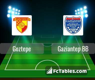 Preview image Goztepe - Gaziantep BB