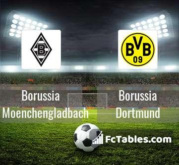 Borussia Moenchengladbach Borussia Dortmund H2H