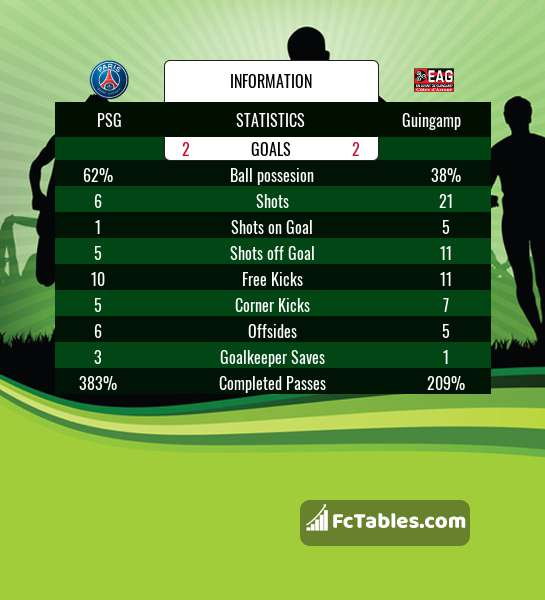 Preview image PSG - Guingamp