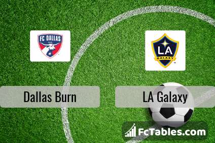 Preview image Dallas Burn - LA Galaxy