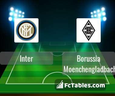 Podgląd zdjęcia Inter Mediolan - Borussia M'gladbach