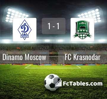 Anteprima della foto Dinamo Moscow - FC Krasnodar
