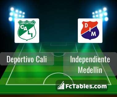 Deportivo Cali Independiente Medellin H2H