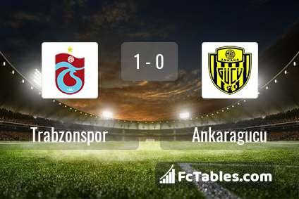Podgląd zdjęcia Trabzonspor - Ankaragucu