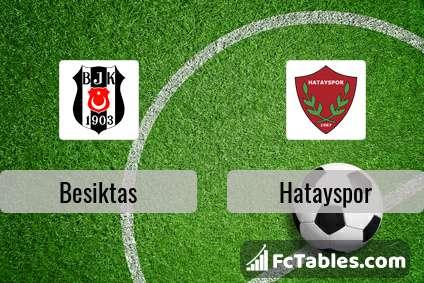 Preview image Besiktas - Hatayspor