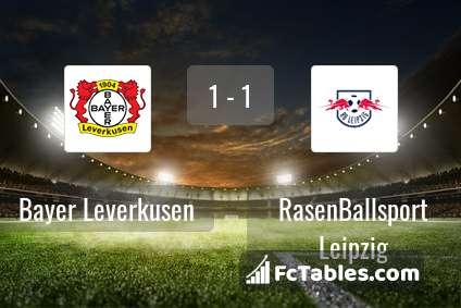 Anteprima della foto Bayer Leverkusen - RasenBallsport Leipzig