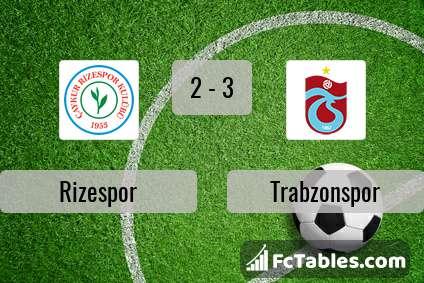 Anteprima della foto Rizespor - Trabzonspor