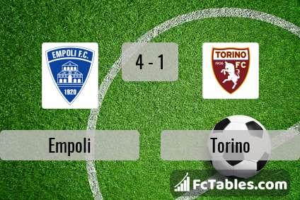 Preview image Empoli - Torino