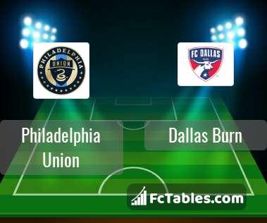 Preview image Philadelphia Union - Dallas Burn