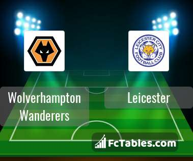 Preview image Wolverhampton Wanderers - Leicester