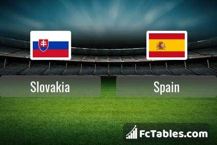 Slovakia Spain H2H