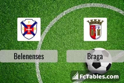 Podgląd zdjęcia Belenenses - Braga