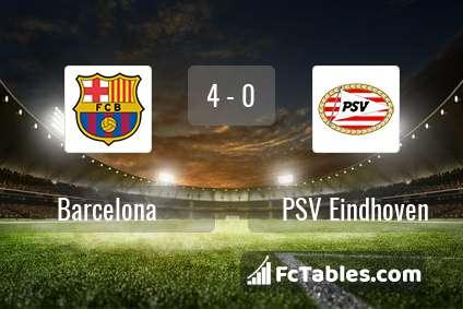 Anteprima della foto Barcelona - PSV Eindhoven