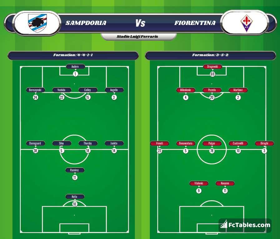 Preview image Sampdoria - Fiorentina