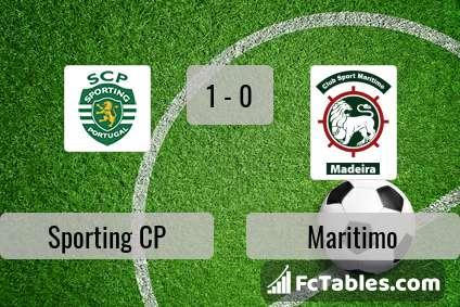 Podgląd zdjęcia Sporting Lizbona - Maritimo