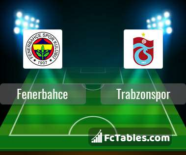 Preview image Fenerbahce - Trabzonspor