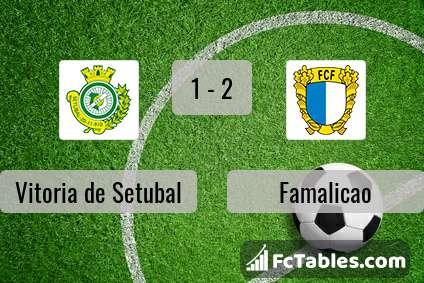 Preview image Vitoria de Setubal - Famalicao