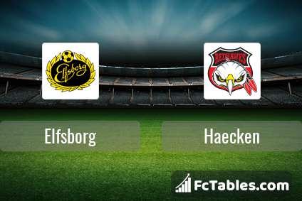 Preview image Elfsborg - Haecken