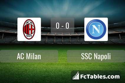 Preview image AC Milan - SSC Napoli