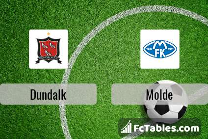Preview image Dundalk - Molde