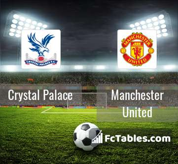 Preview image Crystal Palace - Manchester United
