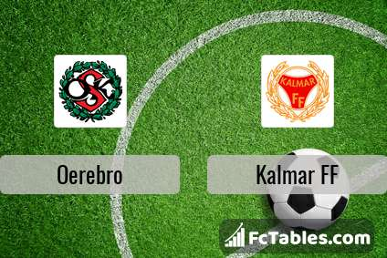 Preview image Oerebro - Kalmar FF