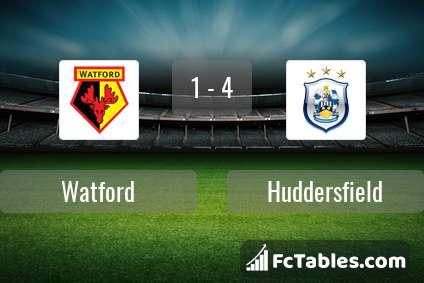 Preview image Watford - Huddersfield