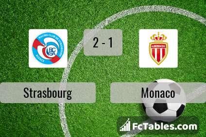 Podgląd zdjęcia Strasbourg - AS Monaco