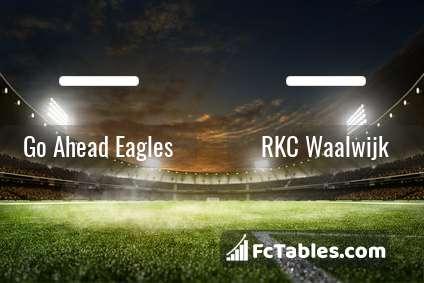 Go Ahead Eagles Vs Rkc Waalwijk H2h 28 May 2019 Head To Head Stats Prediction