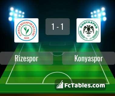 Anteprima della foto Rizespor - Konyaspor