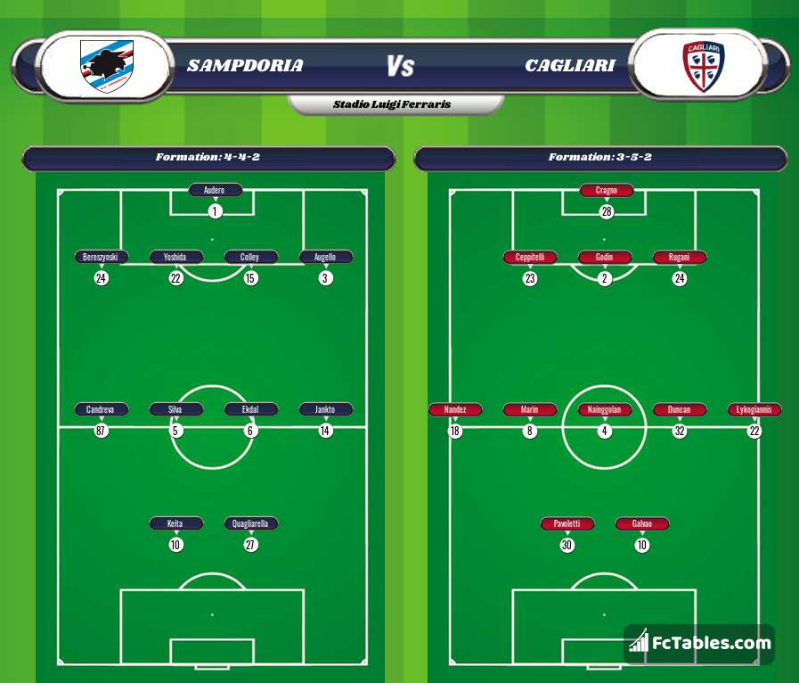 Preview image Sampdoria - Cagliari