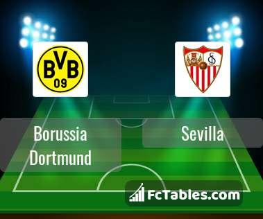 Podgląd zdjęcia Borussia Dortmund - Sevilla FC