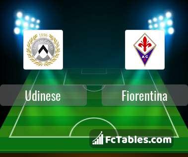 Podgląd zdjęcia Udinese - Fiorentina