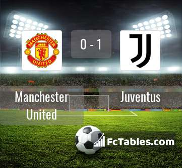 Preview image Manchester United - Juventus
