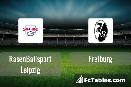 Preview image RasenBallsport Leipzig - Freiburg
