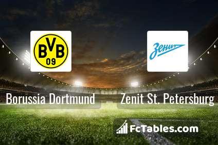 Podgląd zdjęcia Borussia Dortmund - Zenit St Petersburg