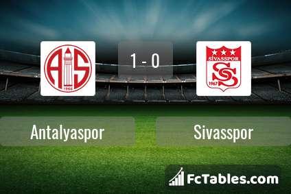 Podgląd zdjęcia Antalyaspor - Sivasspor