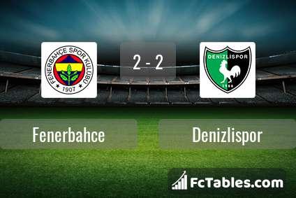 Preview image Fenerbahce - Denizlispor