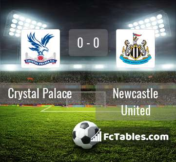 Preview image Crystal Palace - Newcastle United