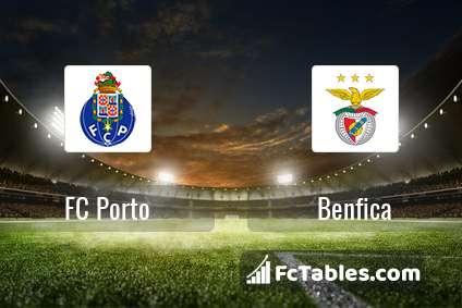 Anteprima della foto FC Porto - Benfica
