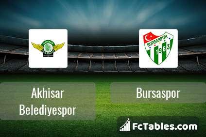 Podgląd zdjęcia Akhisar Belediye Genclik Ve Spor - Bursaspor