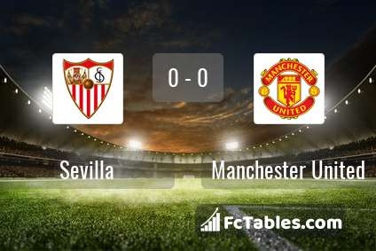 Preview image Sevilla - Manchester United
