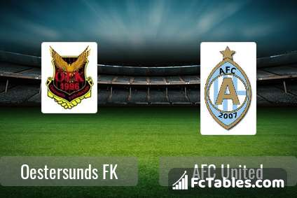 Preview image Oestersunds FK - AFC United