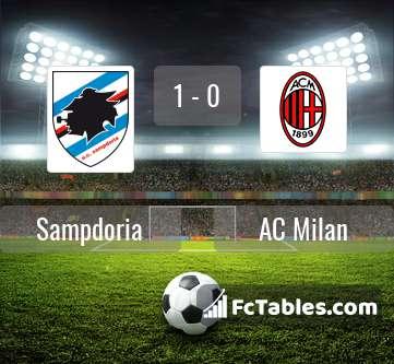 Anteprima della foto Sampdoria - AC Milan